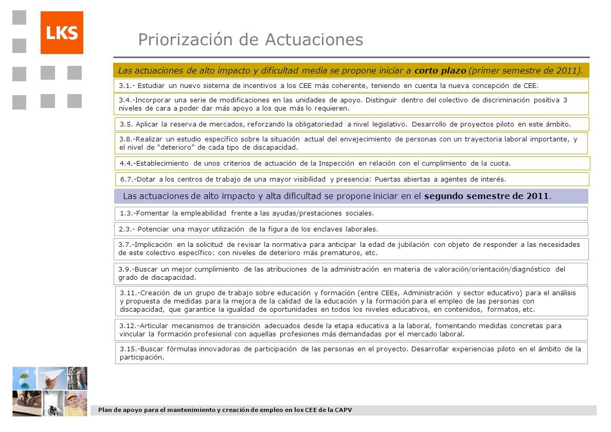 Plan de apoyo para el mantenimiento y creación de empleo en los CEE de la CAPV Priorización de Actuaciones Las actuaciones de alto impacto y alta difi