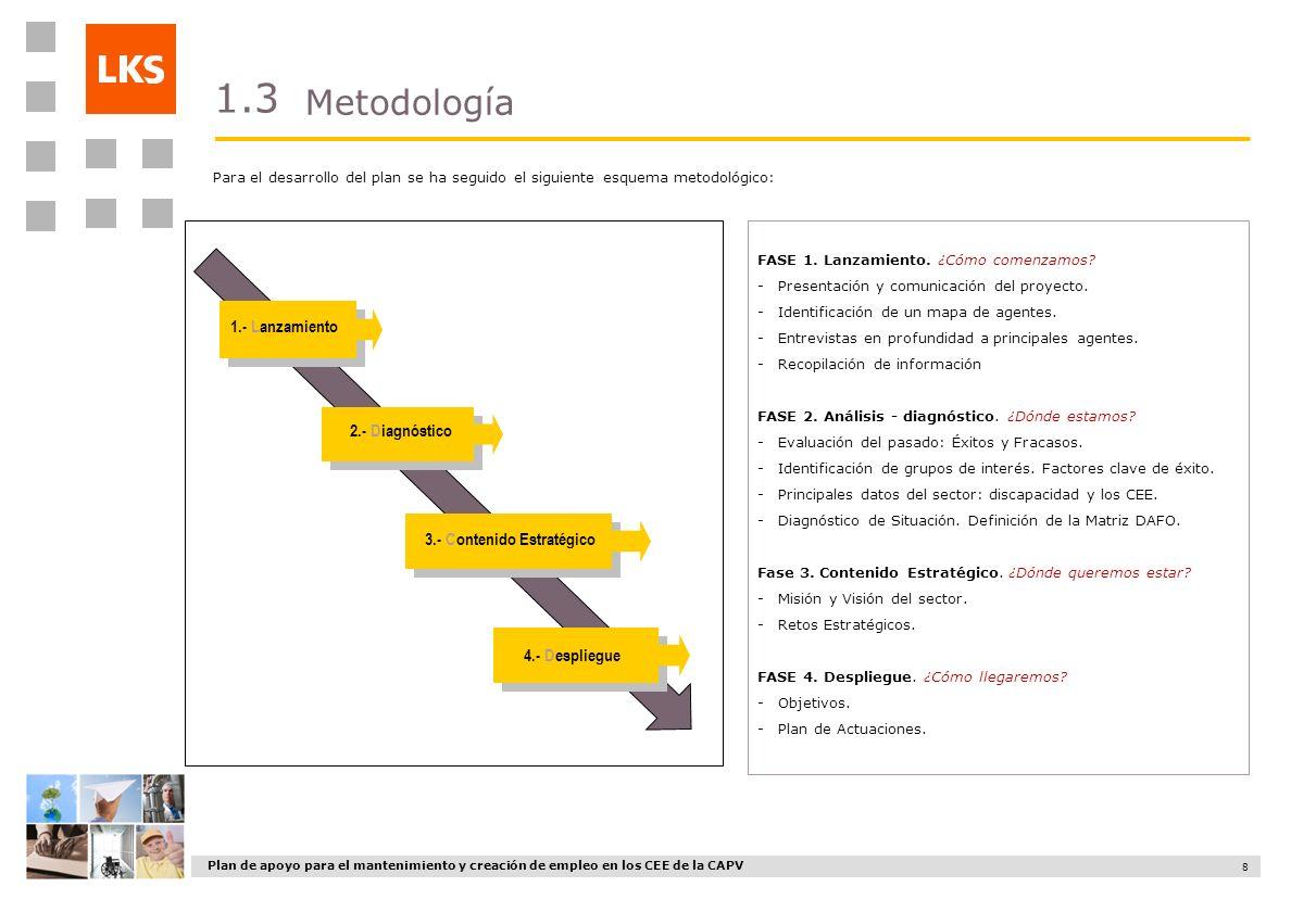 Plan de apoyo para el mantenimiento y creación de empleo en los CEE de la CAPV 8 Metodología 1.3 FASE 1. Lanzamiento. ¿Cómo comenzamos? -Presentación