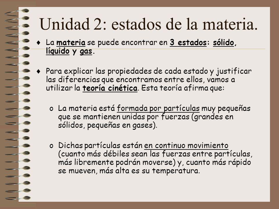 Unidad 2: estados de la materia. La materia se puede encontrar en 3 estados: sólido, líquido y gas. Para explicar las propiedades de cada estado y jus