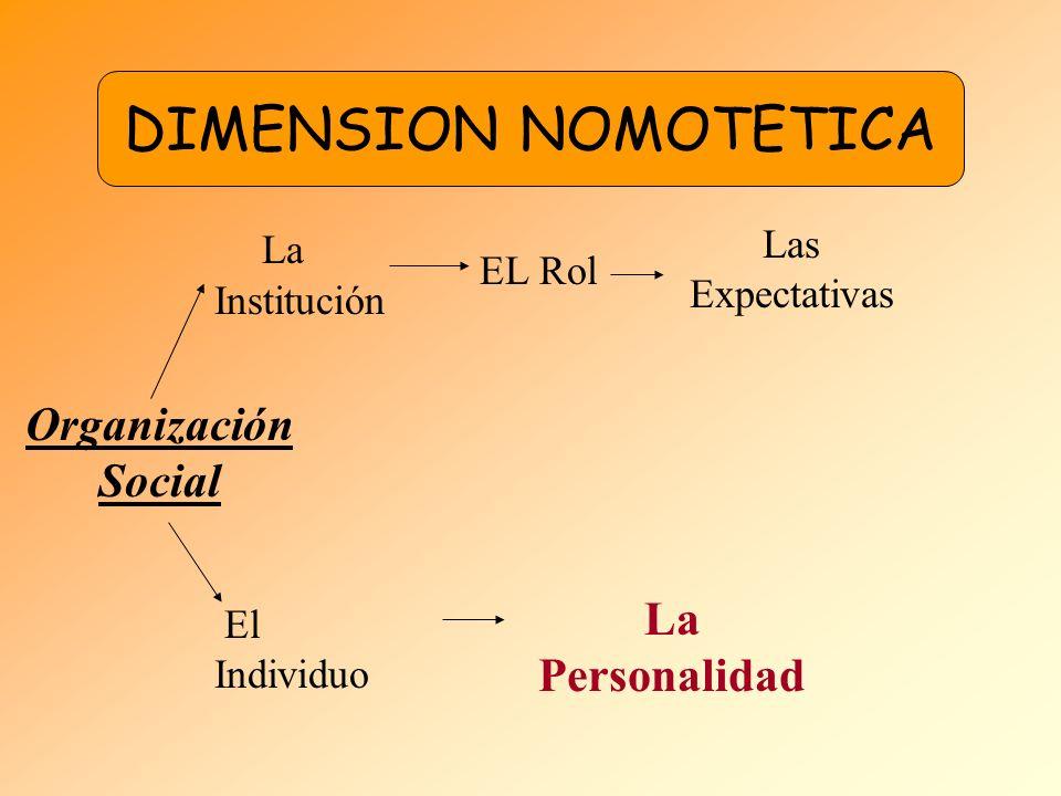 Organización Social La Institución EL Rol Las Expectativas El Individuo La Personalidad DIMENSION NOMOTETICA