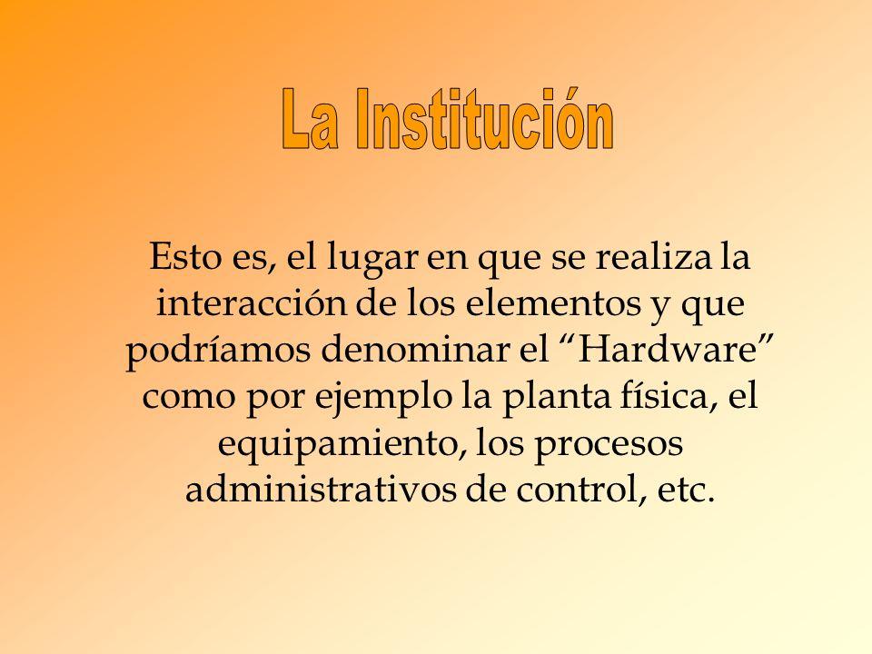 Esto es, el lugar en que se realiza la interacción de los elementos y que podríamos denominar el Hardware como por ejemplo la planta física, el equipamiento, los procesos administrativos de control, etc.