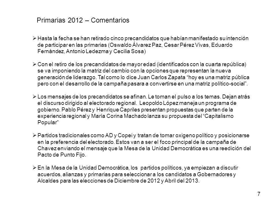 Primarias 2012 – Escenarios Las encuestas, realizadas hasta la fecha, indican que las preferencias de los electores, están en María Corina Machado, Pablo Pérez, Henríquez Capriles Radonski y Leopoldo López.