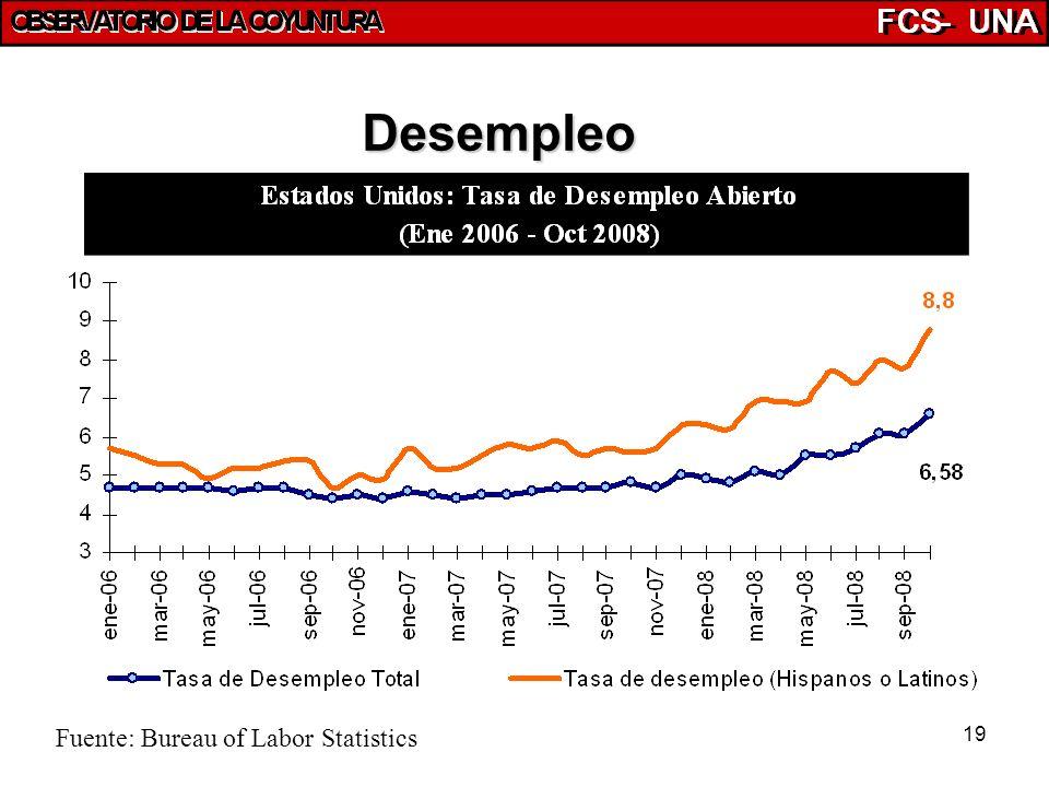 19 Desempleo Fuente: Bureau of Labor Statistics