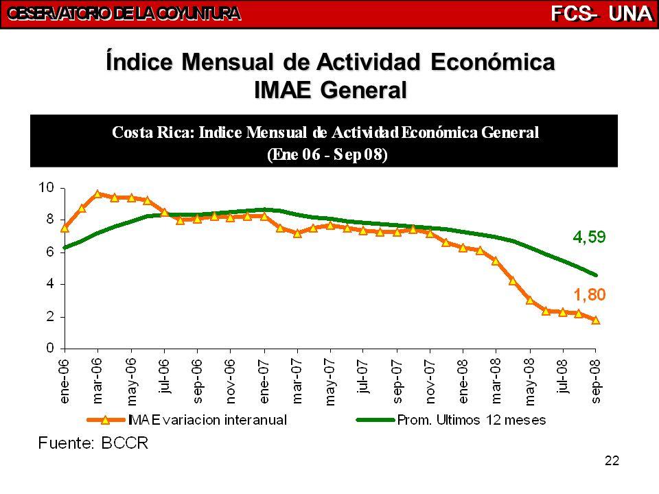 22 Índice Mensual de Actividad Económica IMAE General