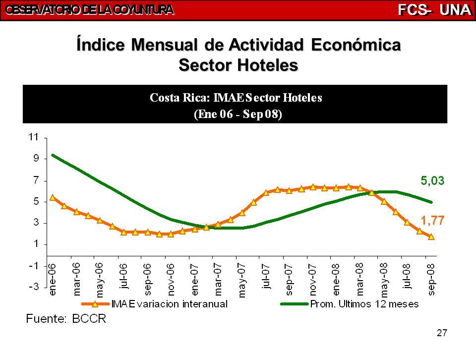 27 Índice Mensual de Actividad Económica Sector Hoteles