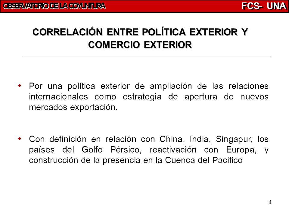 4 CORRELACIÓN ENTRE POLÍTICA EXTERIOR Y COMERCIO EXTERIOR Por una política exterior de ampliación de las relaciones internacionales como estrategia de