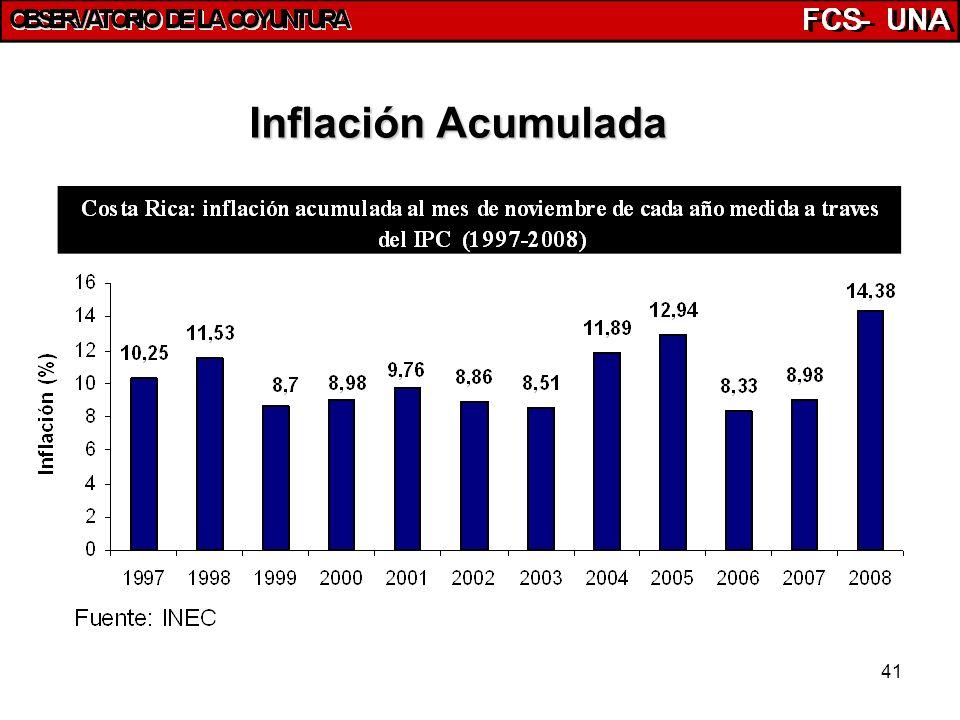 41 Inflación Acumulada