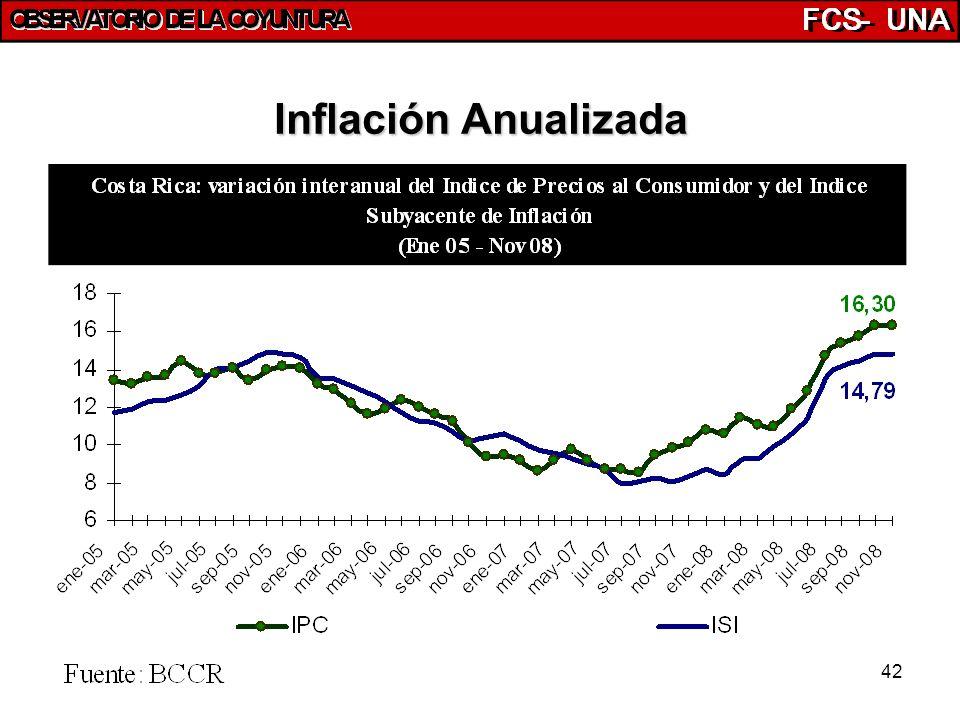42 Inflación Anualizada