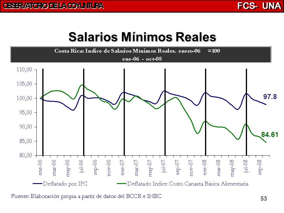 53 Salarios Mínimos Reales 97.8 84.61