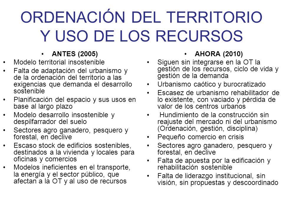 ORDENACIÓN DEL TERRITORIO Y USOS -Necesidad de mejora y amortización del Territorio existente -Nuevo Modelo Urbanístico -Necesidad de PLANES RENOVE -Vivienda en Alquiler -Suelos y espacios multi-uso (en tiempo y espacio)