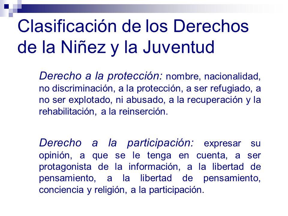 Derechos Prioritarios de la Juventud Los y las jóvenes tienen derecho al reconocimiento de: 1.