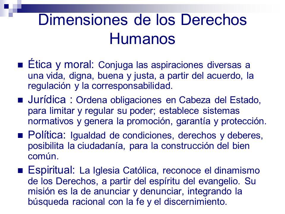 Marco Jurídico de los Derechos Humanos Naciones Unidas: Declaración Universal de los Derechos Humanos.