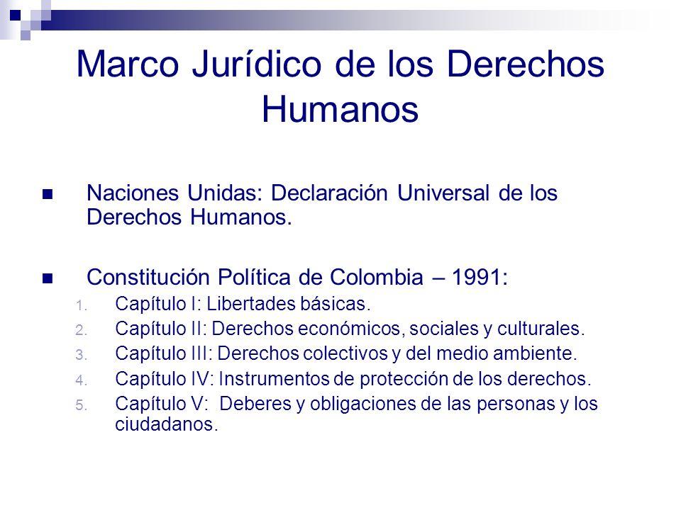 Marco Jurídico de los Derechos Humanos de la niñez y la juventud Declaración de los Derechos del Niño, 1959 Año Internacional del Niño – 1979.