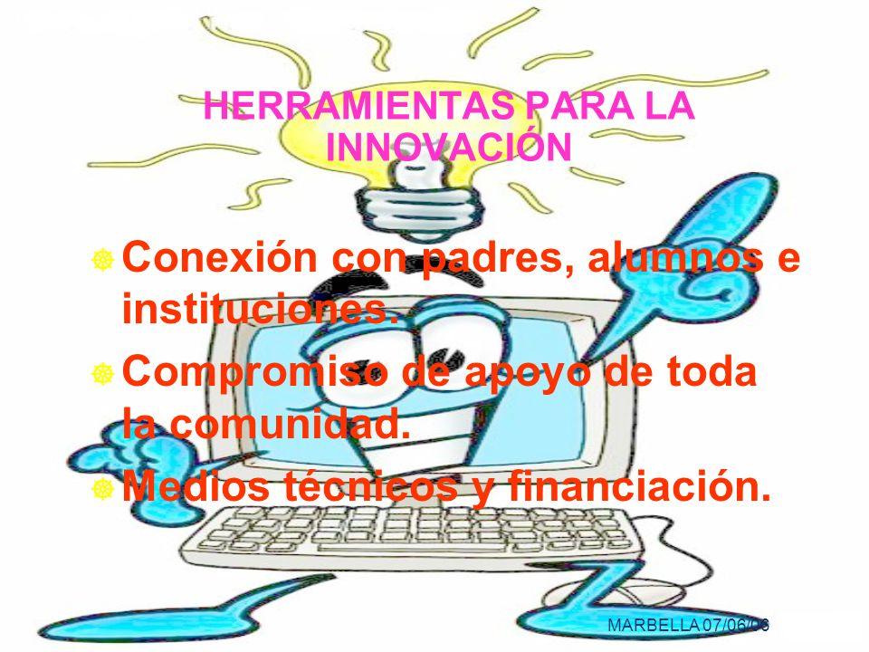 MARBELLA 07/06/06 HERRAMIENTAS PARA LA INNOVACIÓN Conexión con padres, alumnos e instituciones.