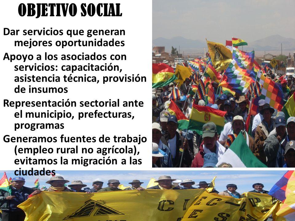 OBJETIVO SOCIAL Dar servicios que generan mejores oportunidades Apoyo a los asociados con servicios: capacitación, asistencia técnica, provisión de in