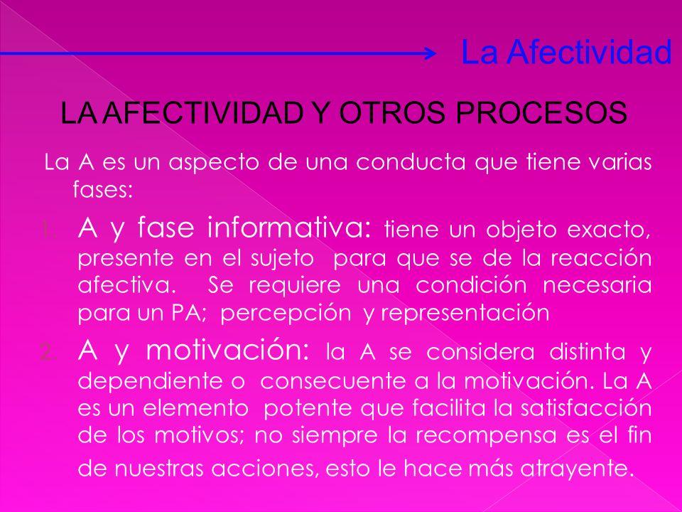 La A es un aspecto de una conducta que tiene varias fases: 1. A y fase informativa: tiene un objeto exacto, presente en el sujeto para que se de la re