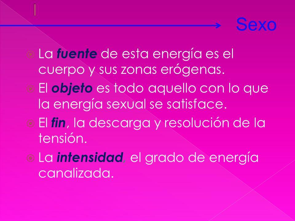 La fuente de esta energía es el cuerpo y sus zonas erógenas. El objeto es todo aquello con lo que la energía sexual se satisface. El fin, la descarga