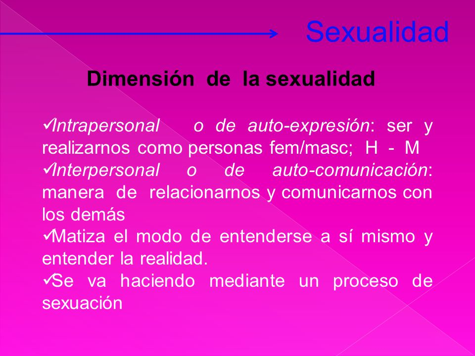 Dimensión de la sexualidad Intrapersonal o de auto-expresión: ser y realizarnos como personas fem/masc; H - M Interpersonal o de auto-comunicación: ma