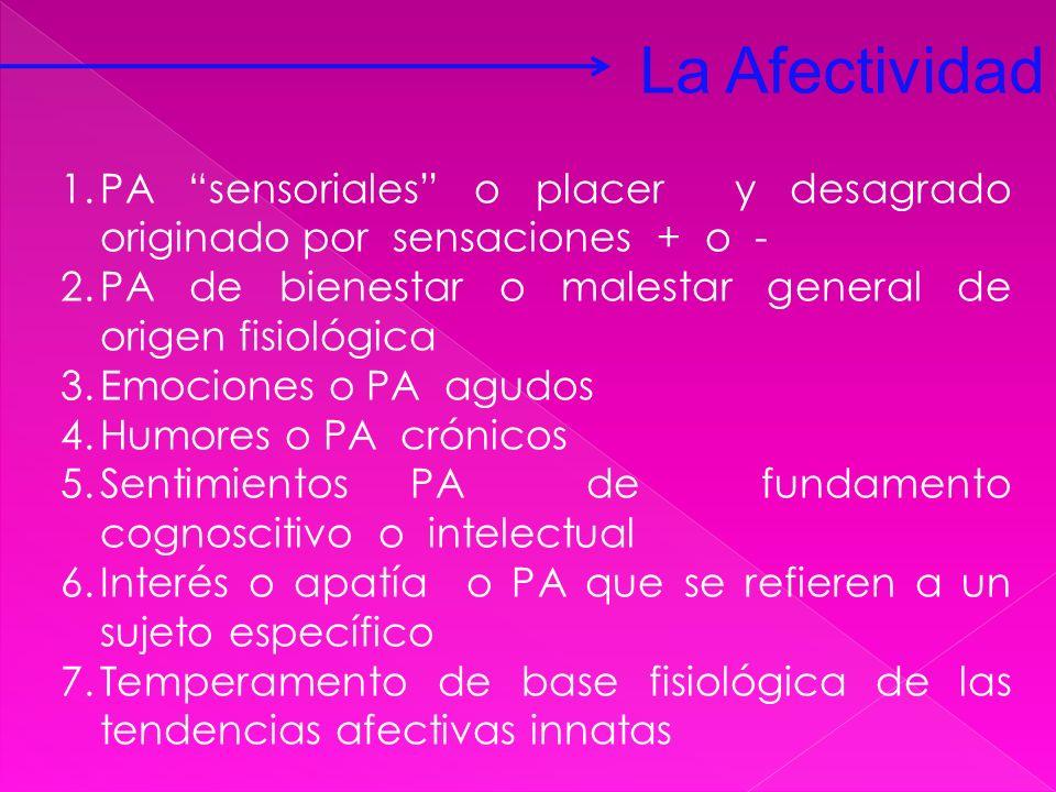 1.PA sensoriales o placer y desagrado originado por sensaciones + o - 2.PA de bienestar o malestar general de origen fisiológica 3.Emociones o PA agud
