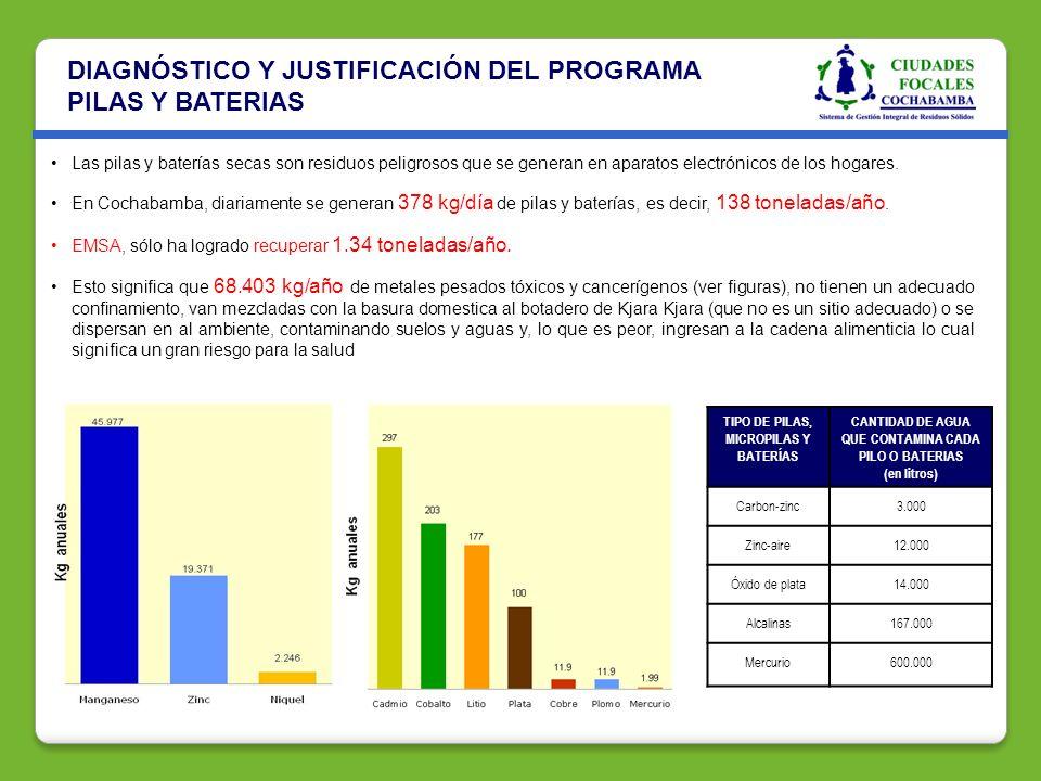DIAGNÓSTICO DE LA GENERACIÓN DE RESIDUOS SÓLIDOS BIODEGRADABLES La Empresa Municipal de Servicios de Aseo (EMSA) dice recolectar 400 tn/día de residuos sólidos de la ciudad de Cochabamba.