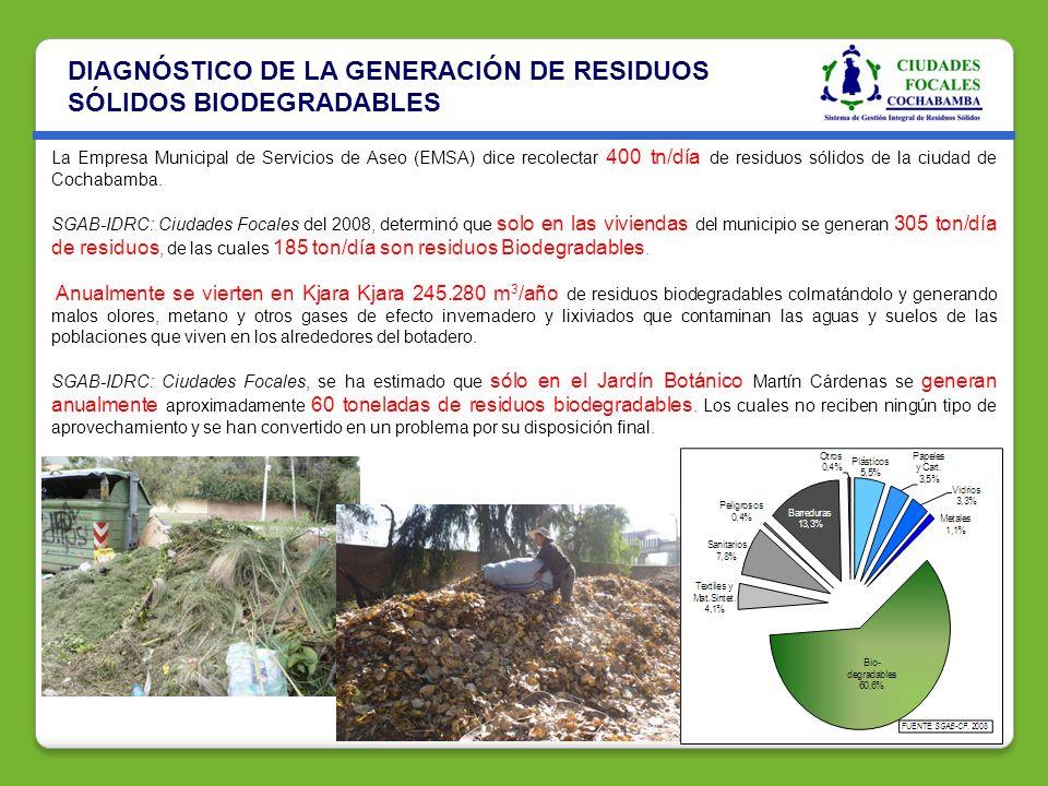 DIAGNÓSTICO DE LA GENERACIÓN DE RESIDUOS SÓLIDOS BIODEGRADABLES La Empresa Municipal de Servicios de Aseo (EMSA) dice recolectar 400 tn/día de residuo