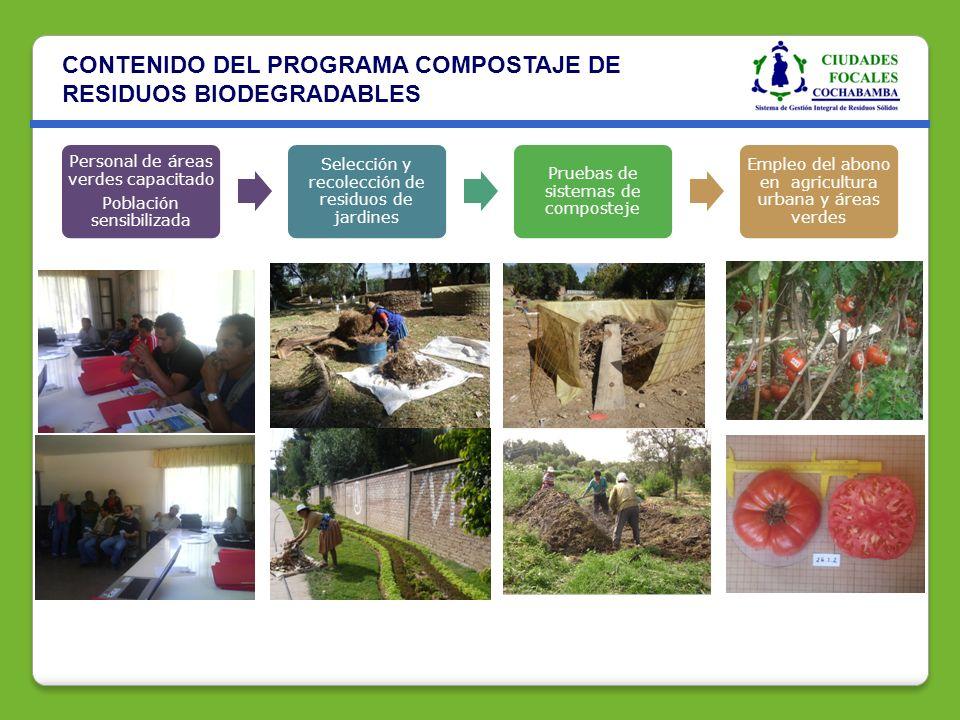 CONTENIDO DEL PROGRAMA COMPOSTAJE DE RESIDUOS BIODEGRADABLES Personal de áreas verdes capacitado Población sensibilizada Selección y recolección de re