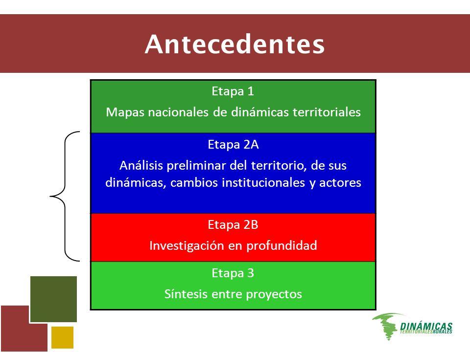 Miércoles –17:00 a 18:00 1.Agenda 2010 2.Presentación de propuesta Resultados esperados: 1.Agenda de trabajo para el año 2010 con fechas, resultados y productos