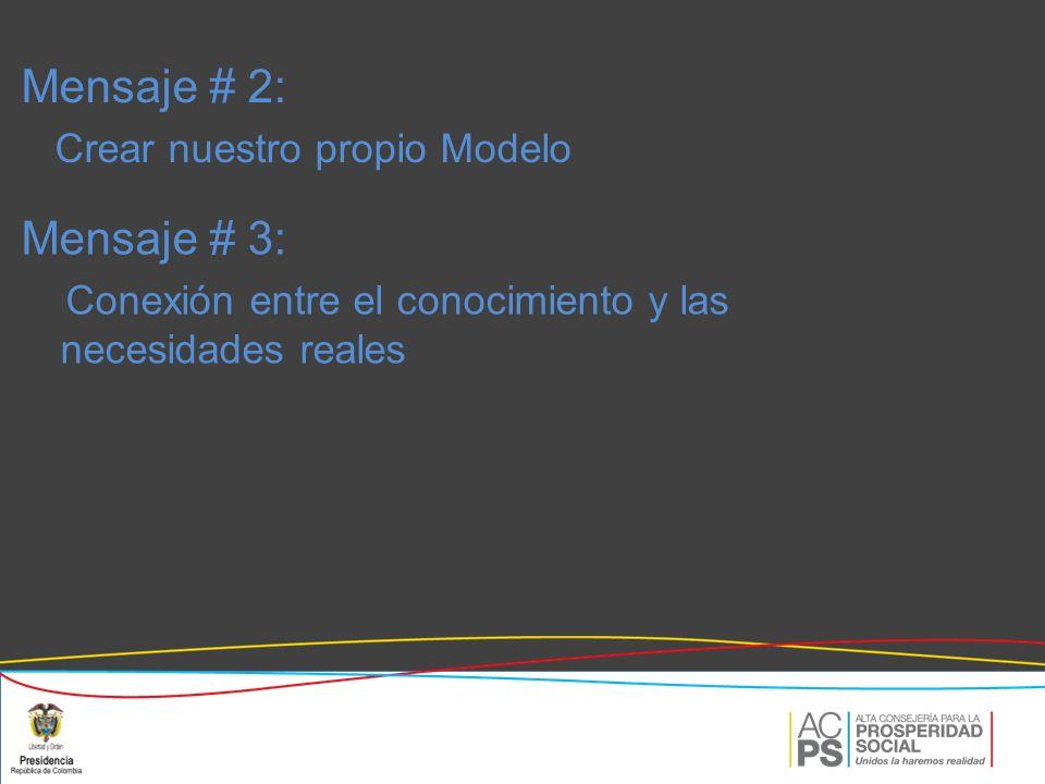 Mensaje # 2: Crear nuestro propio Modelo Mensaje # 3: Conexión entre el conocimiento y las necesidades reales