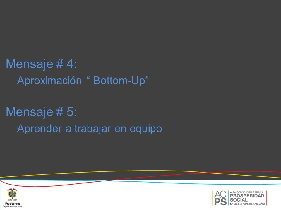 Mensaje # 4: Aproximación Bottom-Up Mensaje # 5: Aprender a trabajar en equipo