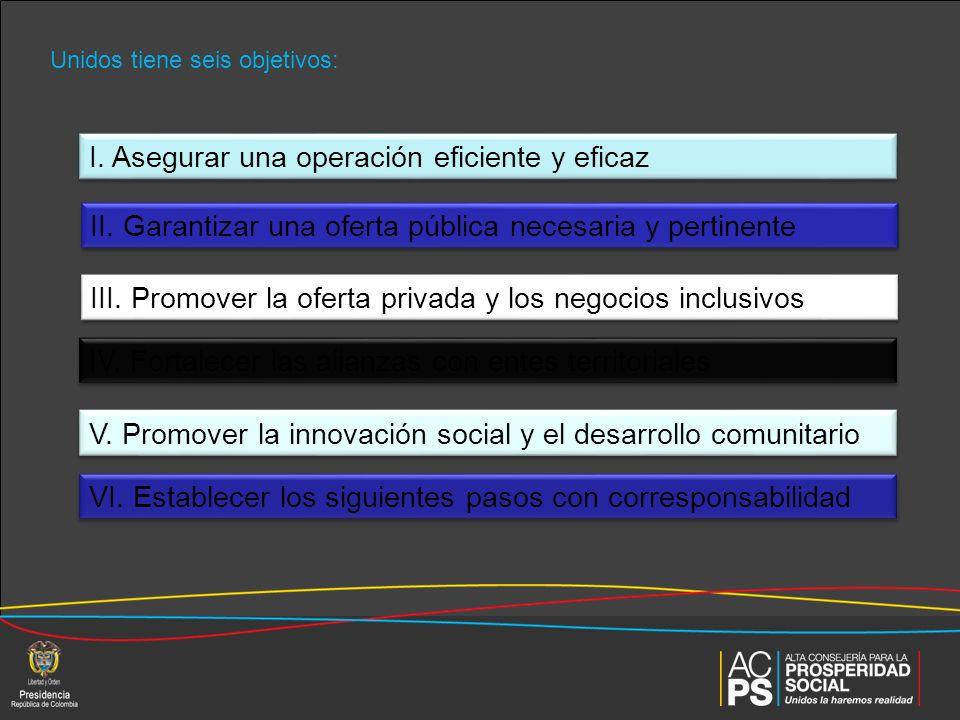 1.Innovación & Competitividad 2.Innovación Social 3.Mensajes