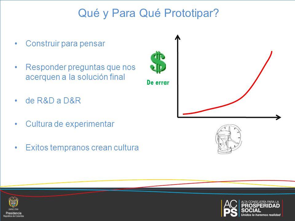 Qué y Para Qué Prototipar.