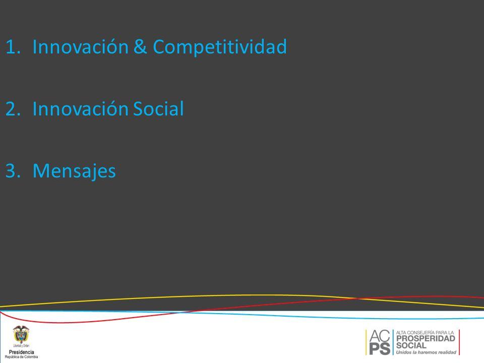 Etapas de Competitividad de un País Innovación