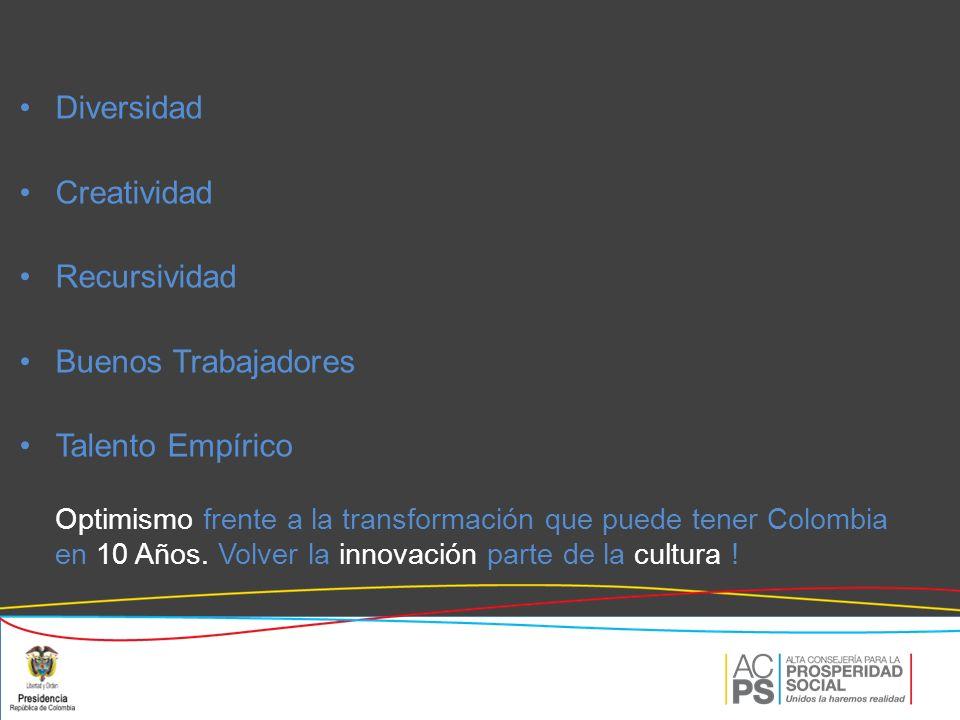 Diversidad Creatividad Recursividad Buenos Trabajadores Talento Empírico Optimismo frente a la transformación que puede tener Colombia en 10 Años.