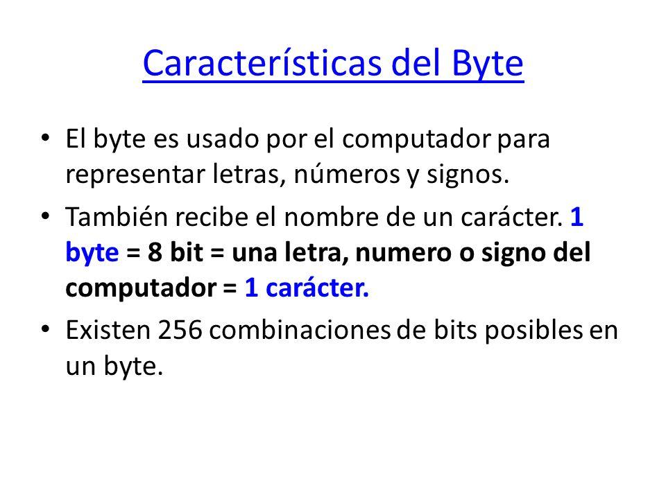 Características del Byte El byte es usado por el computador para representar letras, números y signos. También recibe el nombre de un carácter. 1 byte