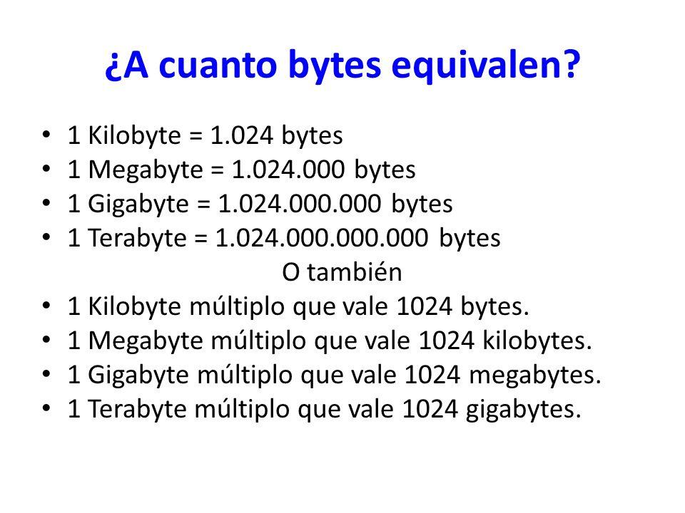 ¿A cuanto bytes equivalen? 1 Kilobyte = 1.024 bytes 1 Megabyte = 1.024.000 bytes 1 Gigabyte = 1.024.000.000 bytes 1 Terabyte = 1.024.000.000.000 bytes