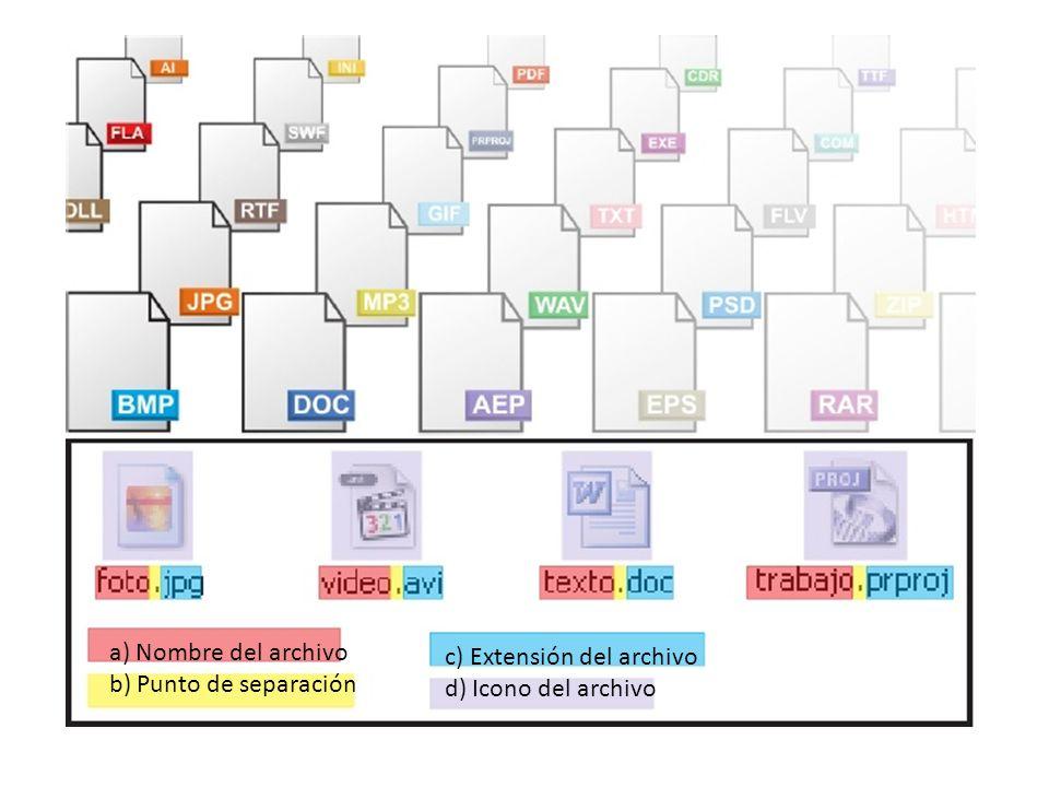 a) Nombre del archivo b) Punto de separación c) Extensión del archivo d) Icono del archivo