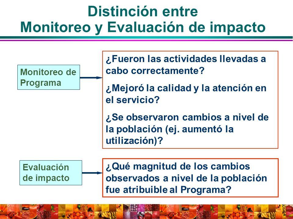 Monitoreo de Programa Evaluación de impacto ¿Qué magnitud de los cambios observados a nivel de la población fue atribuible al Programa? ¿Fueron las ac