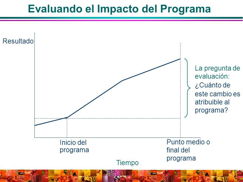 Inicio del programa Punto medio o final del programa Tiempo Resultado La pregunta de evaluación: ¿Cuánto de este cambio es atribuible al programa? Eva