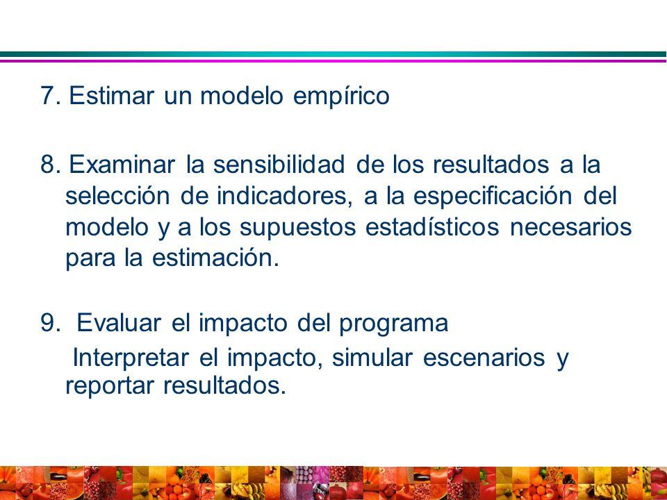 7. Estimar un modelo empírico 8. Examinar la sensibilidad de los resultados a la selección de indicadores, a la especificación del modelo y a los supu