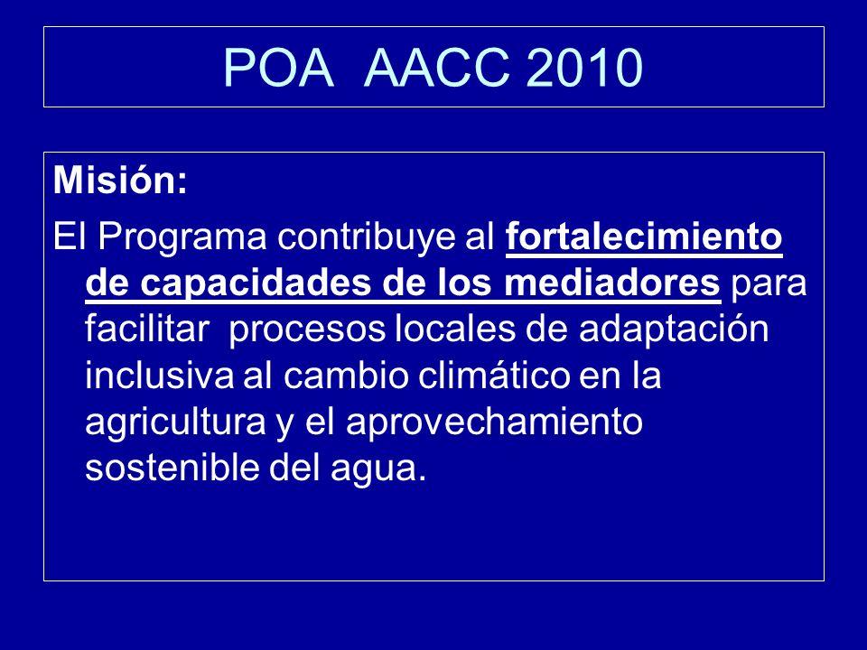 Componentes del Programa AAC 1.Adaptación de la agricultura al cambio climático.