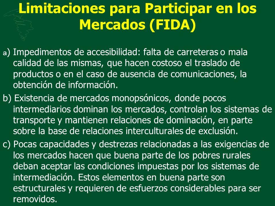 Limitaciones para Participar en los Mercados (FIDA) a ) Impedimentos de accesibilidad: falta de carreteras o mala calidad de las mismas, que hacen cos