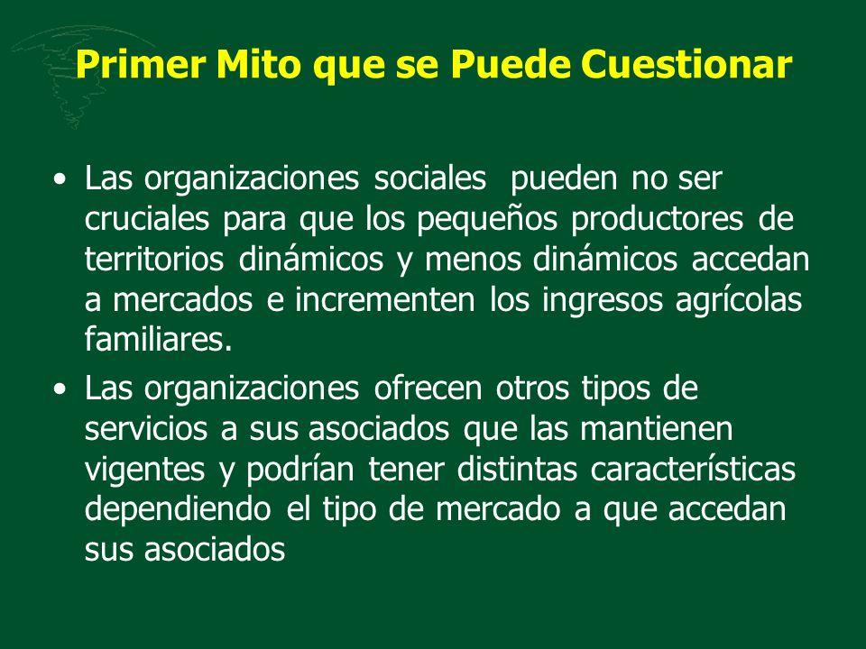 Primer Mito que se Puede Cuestionar Las organizaciones sociales pueden no ser cruciales para que los pequeños productores de territorios dinámicos y m