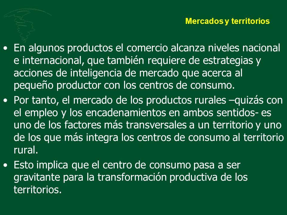 Mercados y territorios En algunos productos el comercio alcanza niveles nacional e internacional, que también requiere de estrategias y acciones de in