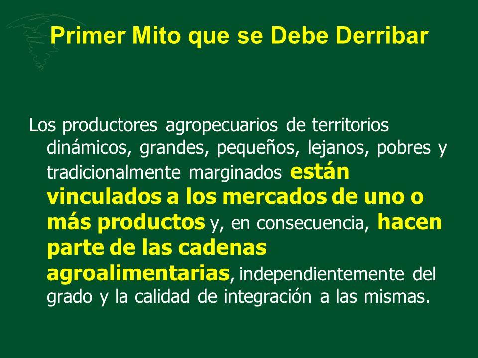 Primer Mito que se Puede Cuestionar Las organizaciones sociales pueden no ser cruciales para que los pequeños productores de territorios dinámicos y menos dinámicos accedan a mercados e incrementen los ingresos agrícolas familiares.