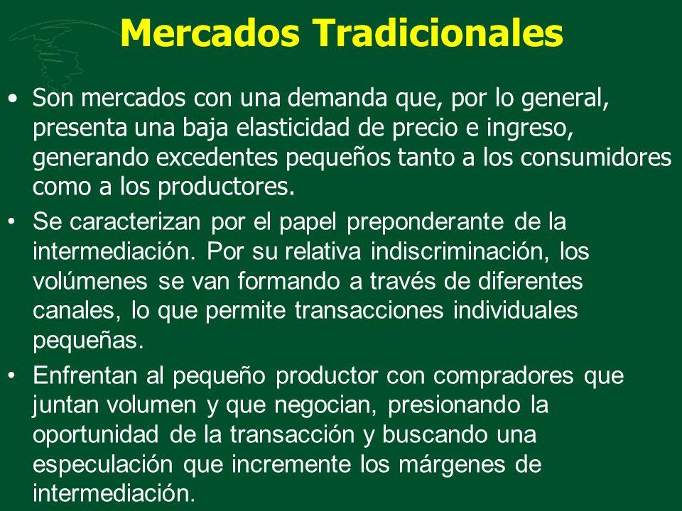 Mercados Tradicionales Son mercados con una demanda que, por lo general, presenta una baja elasticidad de precio e ingreso, generando excedentes peque