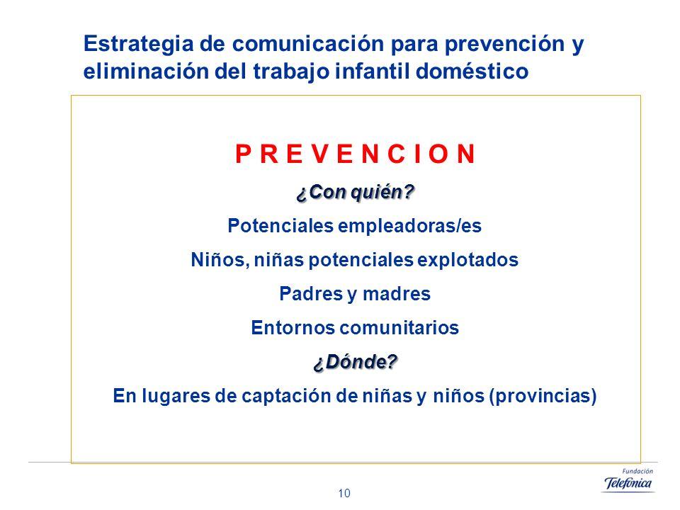 10 Estrategia de comunicación para prevención y eliminación del trabajo infantil doméstico P R E V E N C I O N ¿Con quién? Potenciales empleadoras/es
