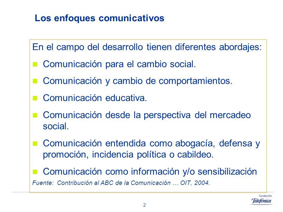 2 Los enfoques comunicativos En el campo del desarrollo tienen diferentes abordajes: Comunicación para el cambio social. Comunicación y cambio de comp