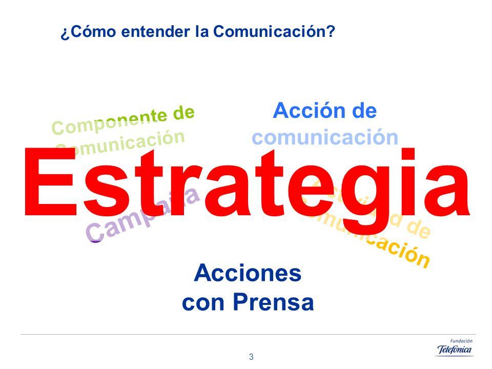 3 ¿Cómo entender la Comunicación? Componente de Comunicación Acción de comunicación Actividad de Comunicación Campaña Acciones con Prensa Estrategia