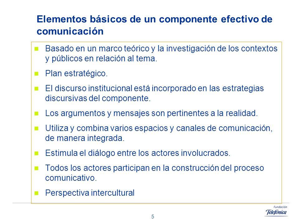5 Elementos básicos de un componente efectivo de comunicación Basado en un marco teórico y la investigación de los contextos y públicos en relación al