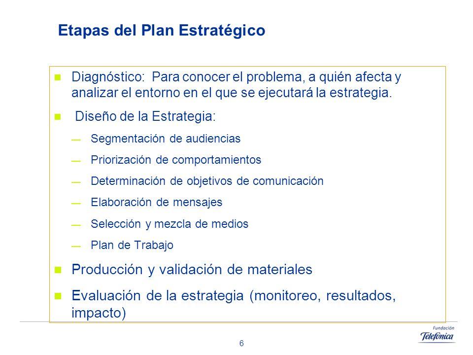 6 Etapas del Plan Estratégico Diagnóstico: Para conocer el problema, a quién afecta y analizar el entorno en el que se ejecutará la estrategia. Diseño